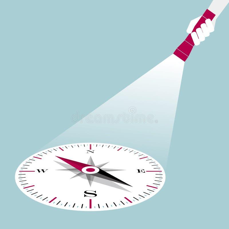 Entregue guardar uma lanterna elétrica, projeção um compasso, os pontos do ponteiro ao sudeste e noroeste ilustração stock