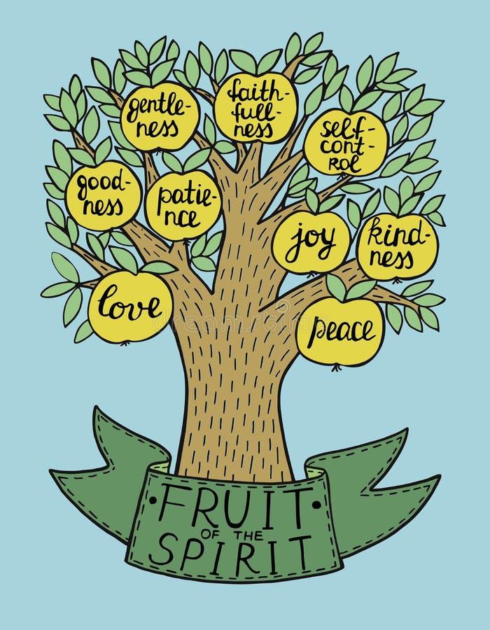 Entregue a rotulação com verso da Bíblia o fruto do espírito com árvore galatians ilustração royalty free