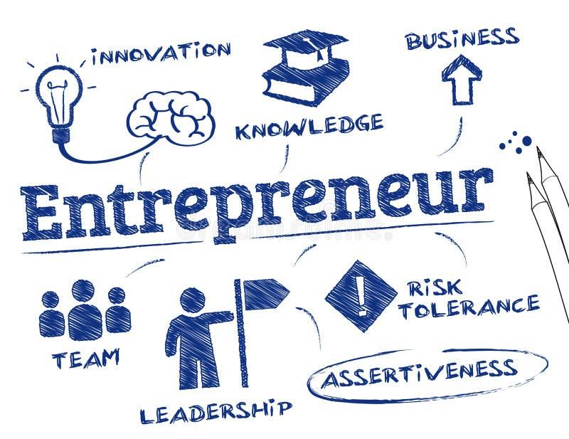 entreprenör stock illustrationer