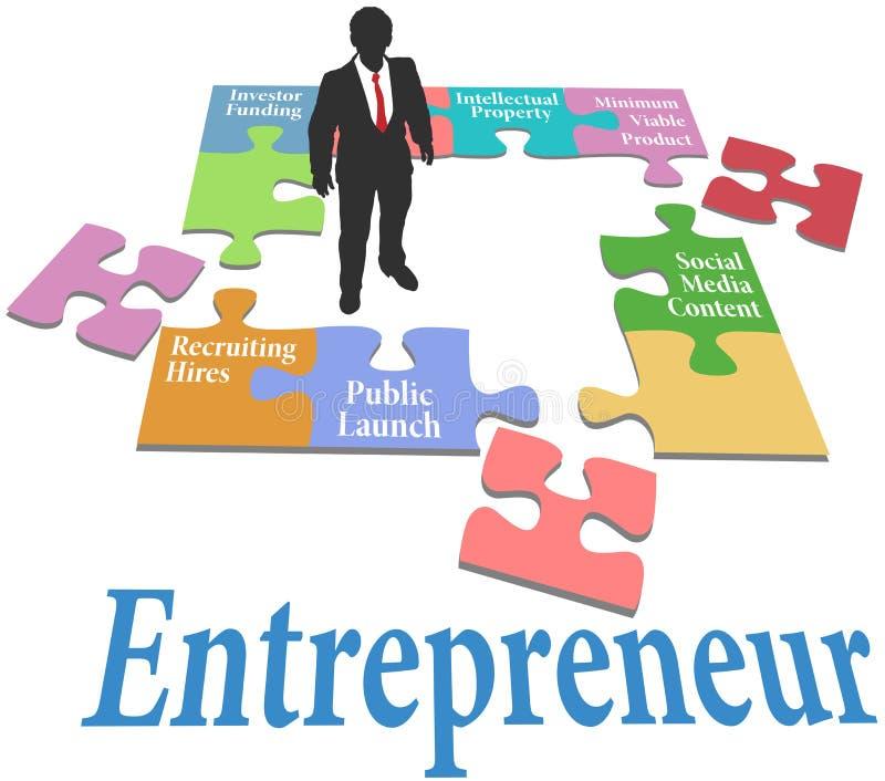 Entrepreneur find startup business model. Entrepreneur to find solution to startup business model puzzle stock illustration