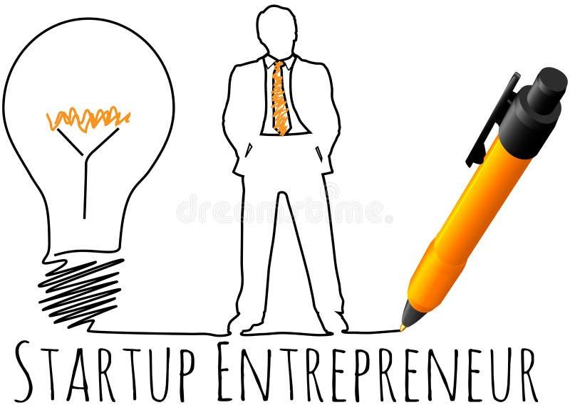 Entrepreneur startup business model. Business plan drawing of entrepreneur startup idea light bulb stock illustration