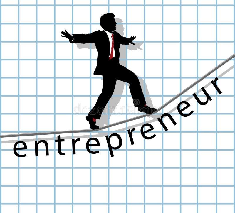 Entrepreneur on tightrope start up success. Entrepreneur business man walks on financial tightrope to make start up success vector illustration