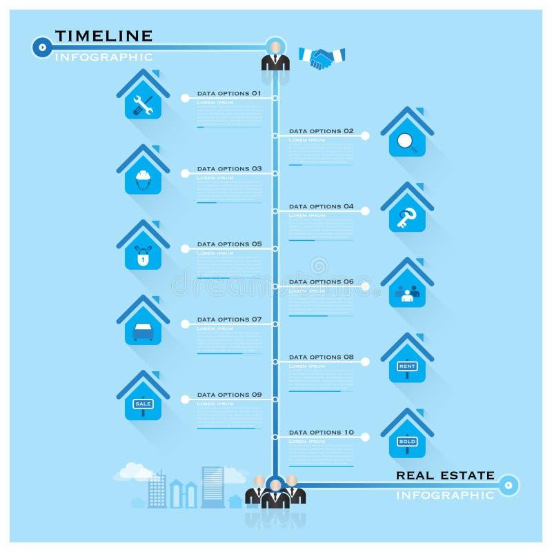 Entreprise immobilière Infographic de chronologie illustration libre de droits