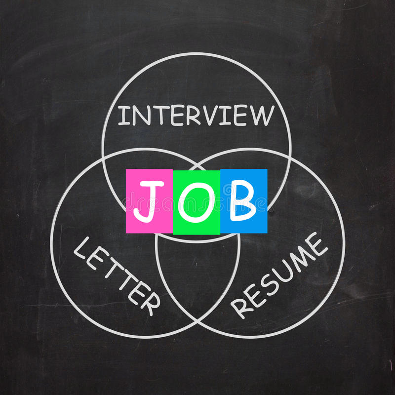 Entrevue de JOB On Blackboard Shows Work ou illustration libre de droits