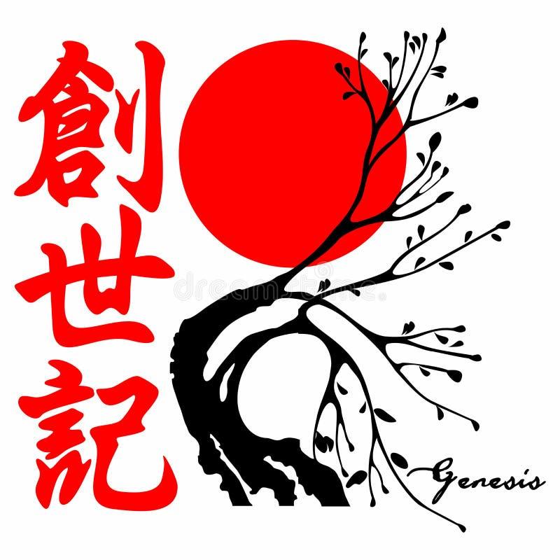 entstehungsgeschichte Evangelium im japanischen Kandschi lizenzfreie abbildung