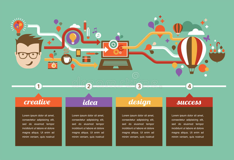 Entwerfen Sie, kreativ, Idee und Innovation infographic vektor abbildung