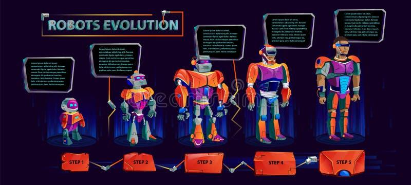 Entwicklung von Robotern, technologischer Fortschritt vektor abbildung