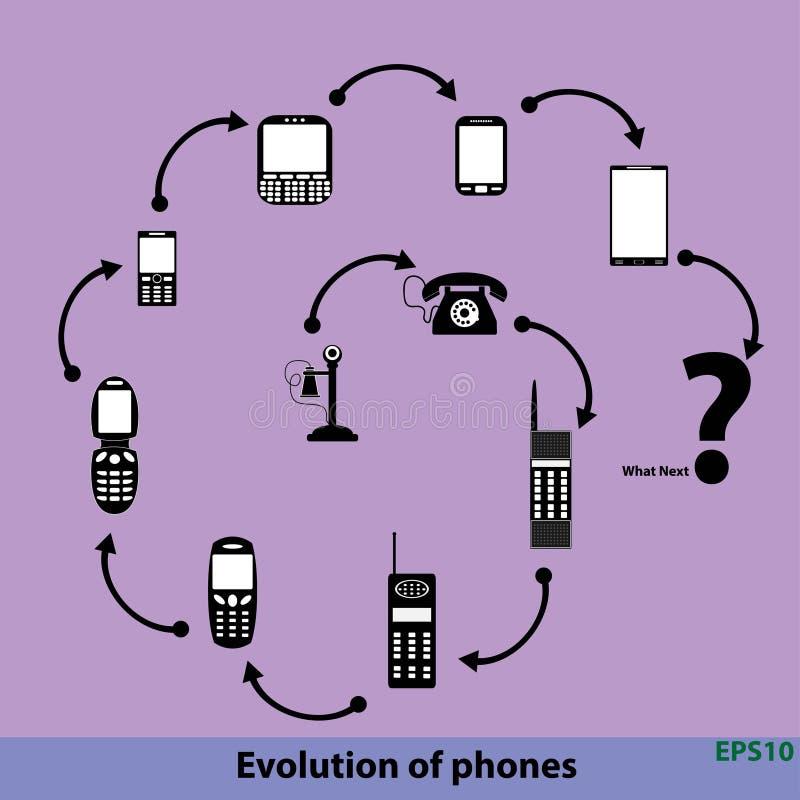 Entwicklung von Telefonen, tehnology Fortschritt, welches folgende Konzept flach vektor abbildung