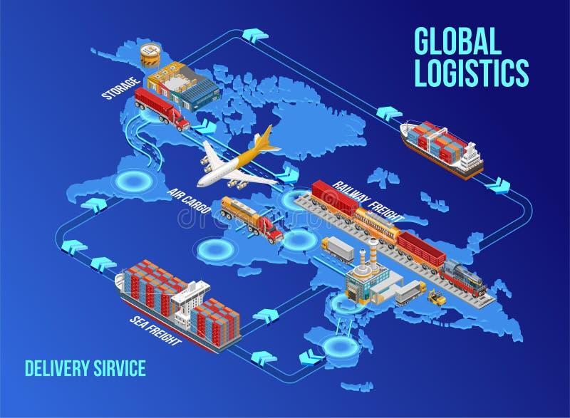 Entwurf der globalen Logistik auf Weltkarte lizenzfreie abbildung