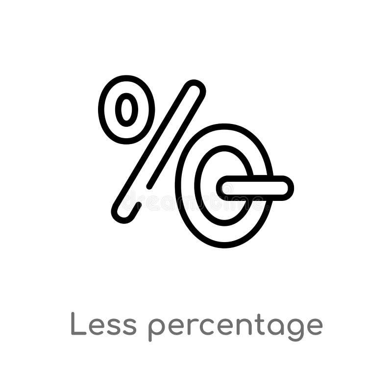 Entwurf weniger Prozentsatzvektorikone lokalisiertes schwarzes einfaches Linienelementillustration vom Benutzerschnittstellenkonz vektor abbildung
