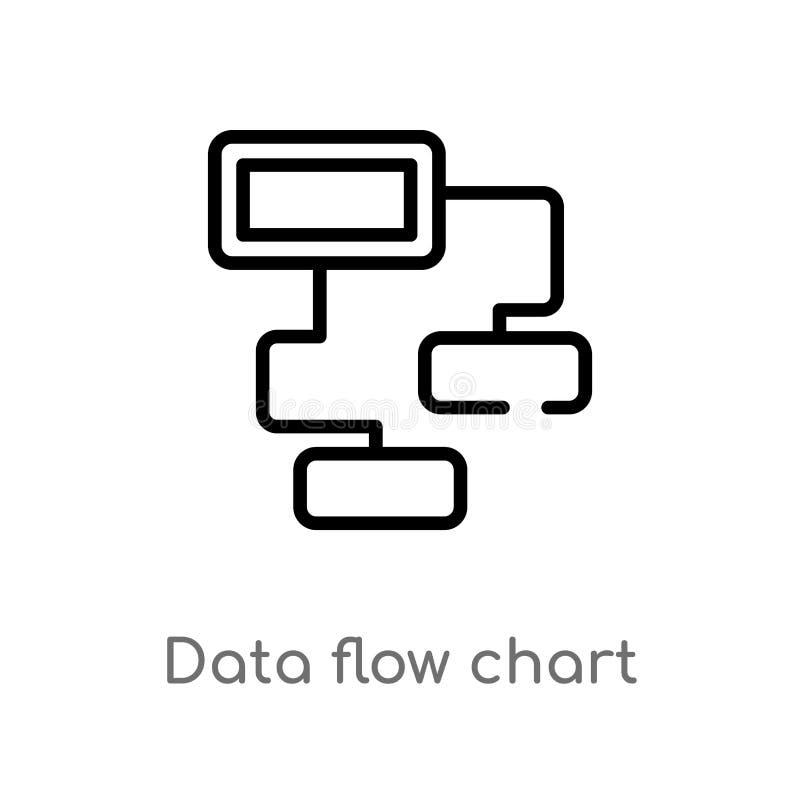 Entwurfsdatenflussflussdiagramm-Vektorikone lokalisiertes schwarzes einfaches Linienelementillustration vom Multimediakonzept Edi vektor abbildung