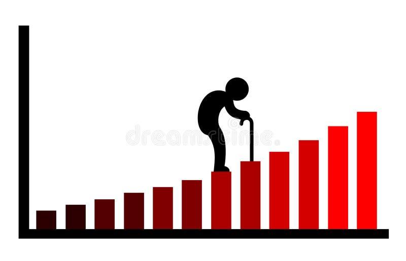 Envejecimiento de la población/envejecimiento stock de ilustración