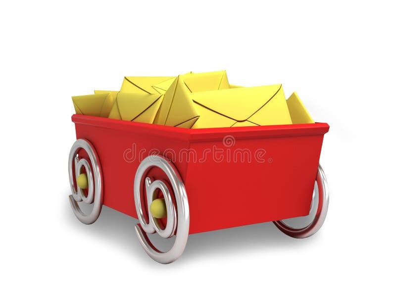 Envie por correio electrónico o carro ilustração stock