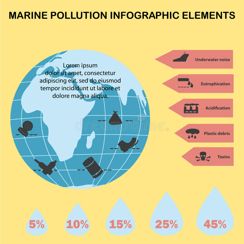 ecology infographic elements for background layout banner diagram web design brochure template environmental risks and pollution ecosystem