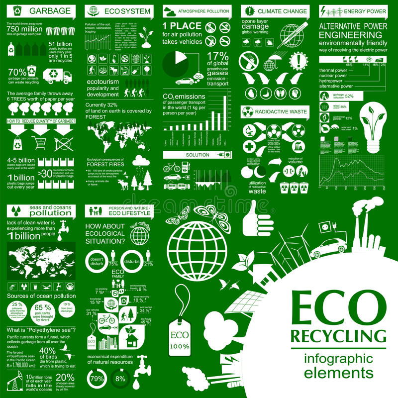 Free Environment, Ecology Infographic Elements. Environmental Risks, Royalty Free Stock Photography - 50164487