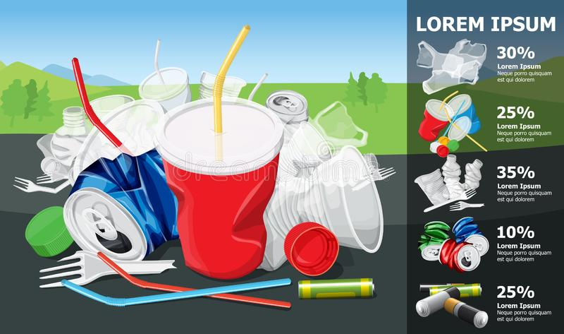 Environment Pollution Illustration Info Chart royalty free illustration