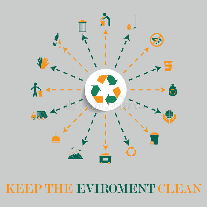 Environment Recycling Process stock photography