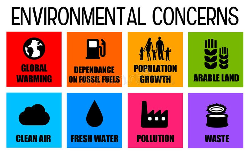 Environmental concerns. Overview of environmental concerns humanity will have to deal with vector illustration
