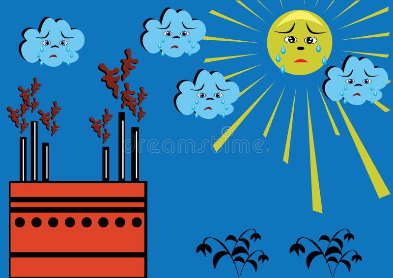 Environmental contamination. vector illustration