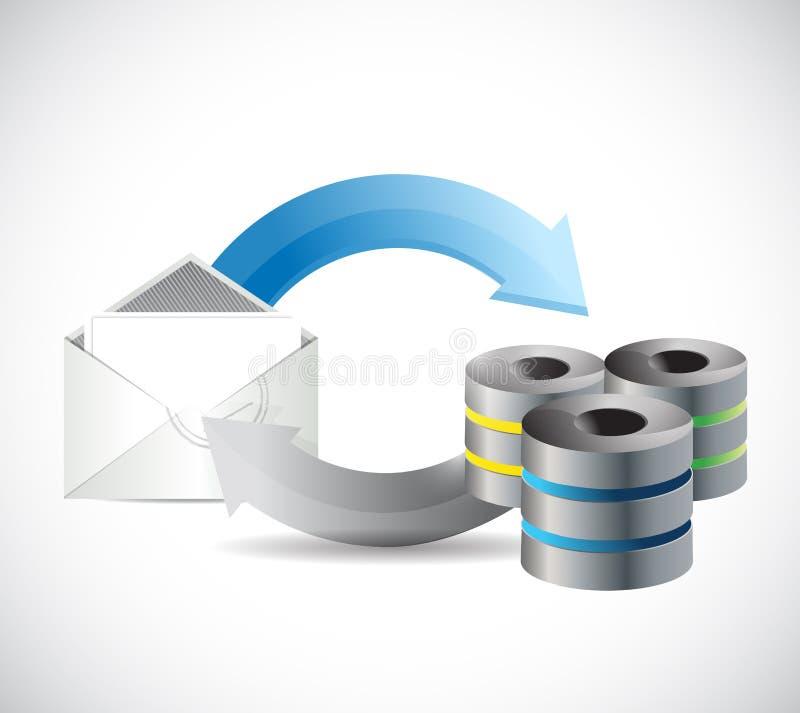 envoi du concept de l'information d'email illustration de vecteur