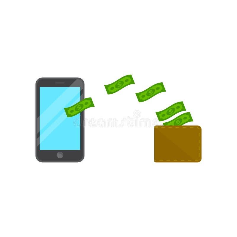 Envoyez et recevez l'argent, transfert à partir de téléphone intelligent dans le portefeuille illustration libre de droits