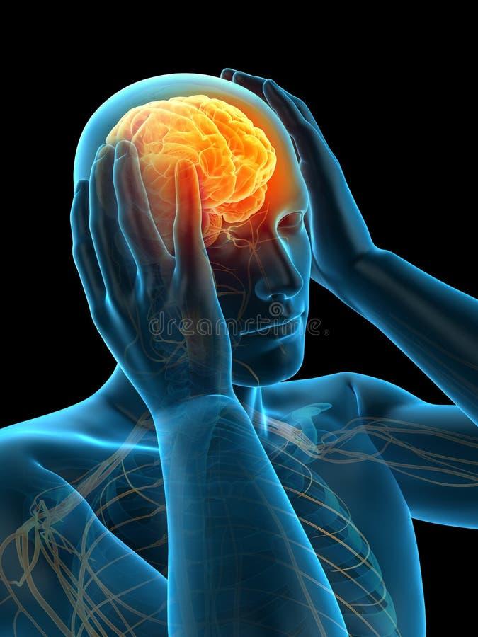 Enxaqueca da dor de cabeça ilustração stock