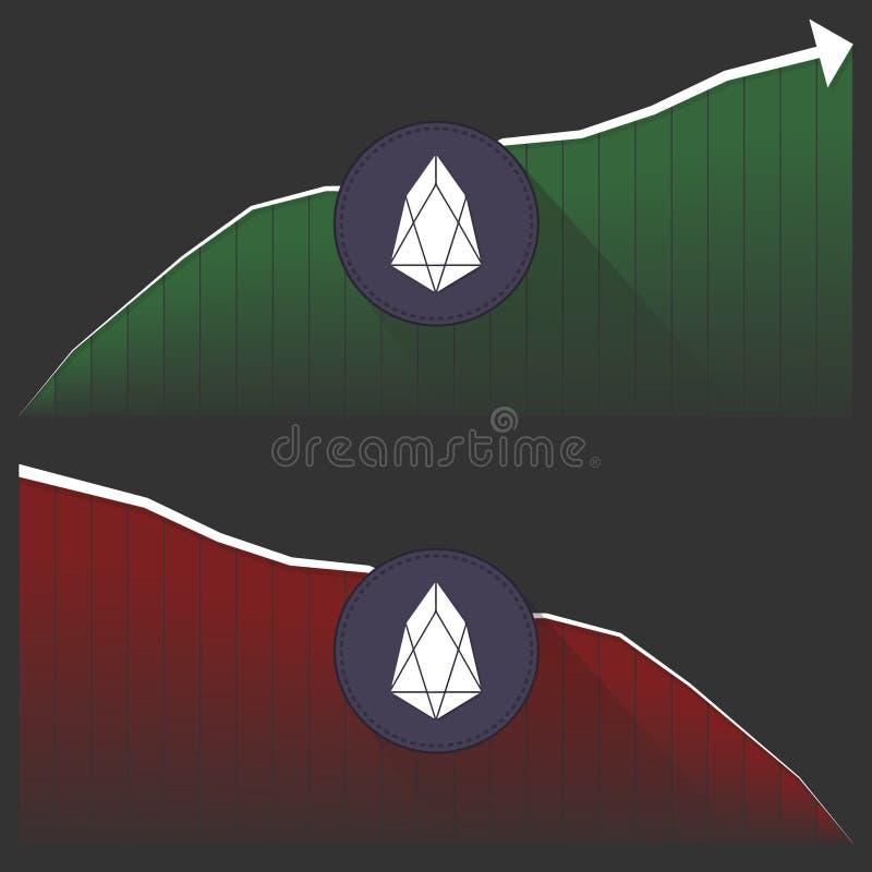 EOS-de ontwikkeling van de cryptocurrencyprijs royalty-vrije stock afbeelding