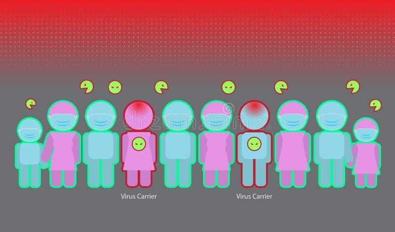 Epidemicznego wybuchu przewoźników pojęcia Wirusowi ludzie ilustracji