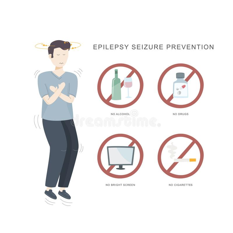 Epilepsy Seizure Pervention  Set Of Icons Do And Do Not In Order To