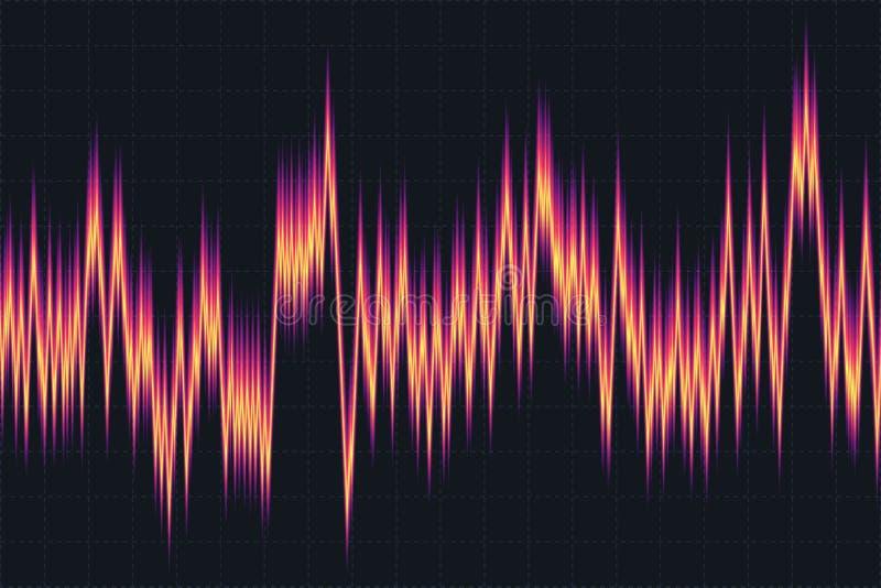 Equalizador musical Onda sadia rádio Ilustração do vetor ilustração stock