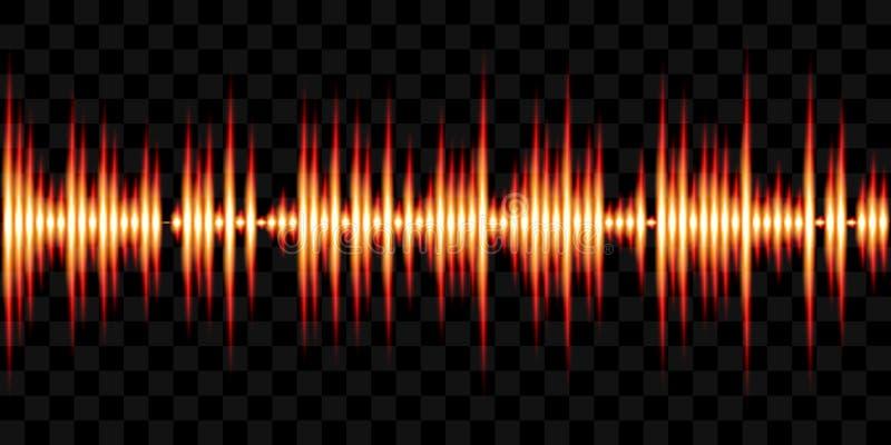 Equalizador musical Onda sadia Radiofrequência Ilustração do vetor ilustração stock