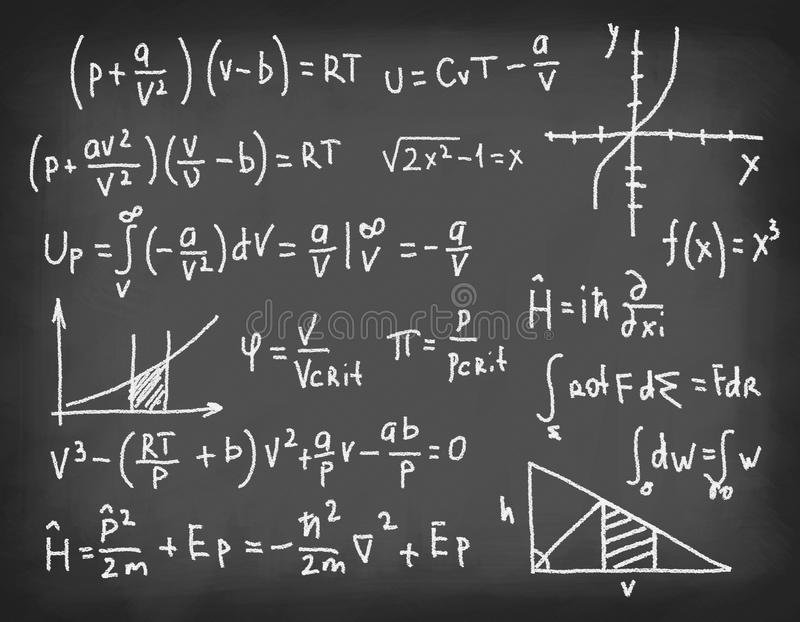 Equations on blackboard. royalty free illustration