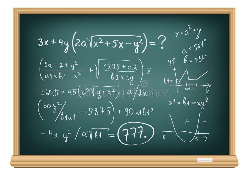 Equazioni difficili della scheda illustrazione di stock