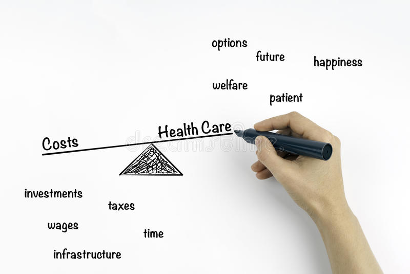 Equilíbrio dos cuidados médicos e dos custos fotos de stock royalty free