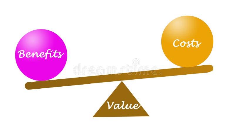 Equilíbrio entre o custo e os benefícios ilustração do vetor