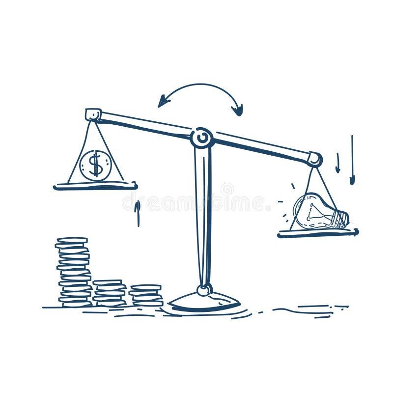 Equilibre a ideia e o dinheiro no conceito do negócio das escalas na garatuja branca do esboço do fundo ilustração do vetor