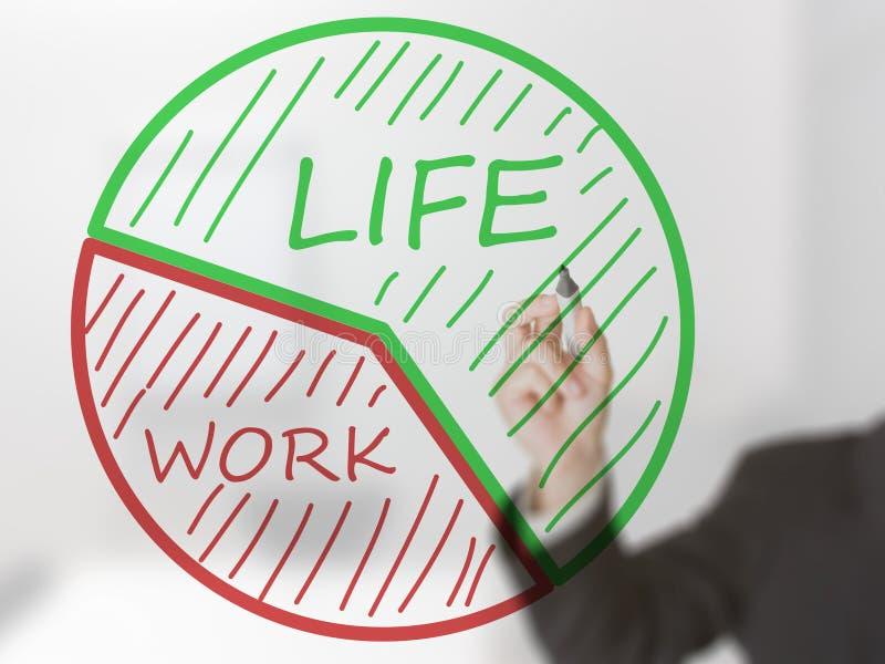 Equilibrio del lavoro di vita immagine stock