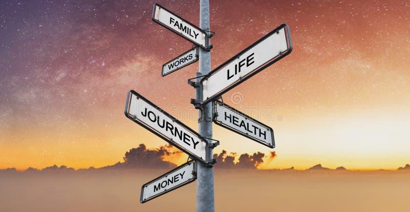 Equilibrio di vita, concetto di armonia Equilibrato fra lavoro, la famiglia, gli impianti, i soldi, la salute ed il viaggio sul c fotografie stock libere da diritti