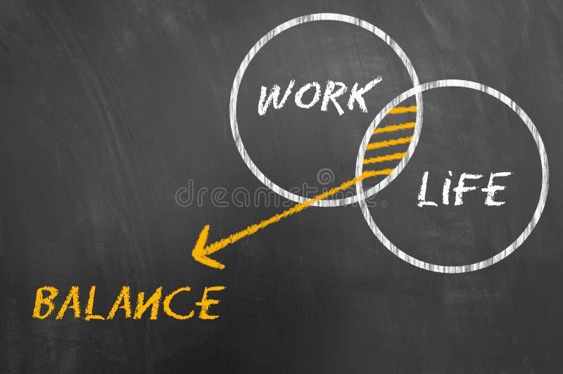 Equilibrio entre el trabajo y el concepto de la vida en la pizarra o blackboar ilustración del vector