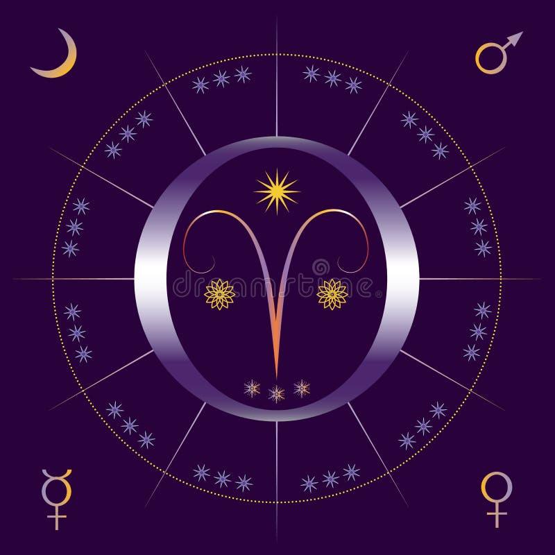 Equinoccio vernal (del resorte) stock de ilustración