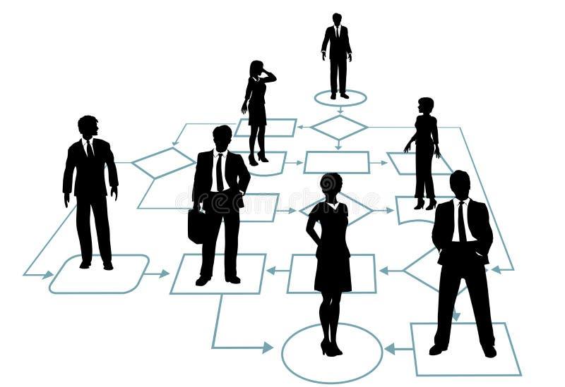 Equipe do negócio no fluxograma da gestão de processo ilustração do vetor
