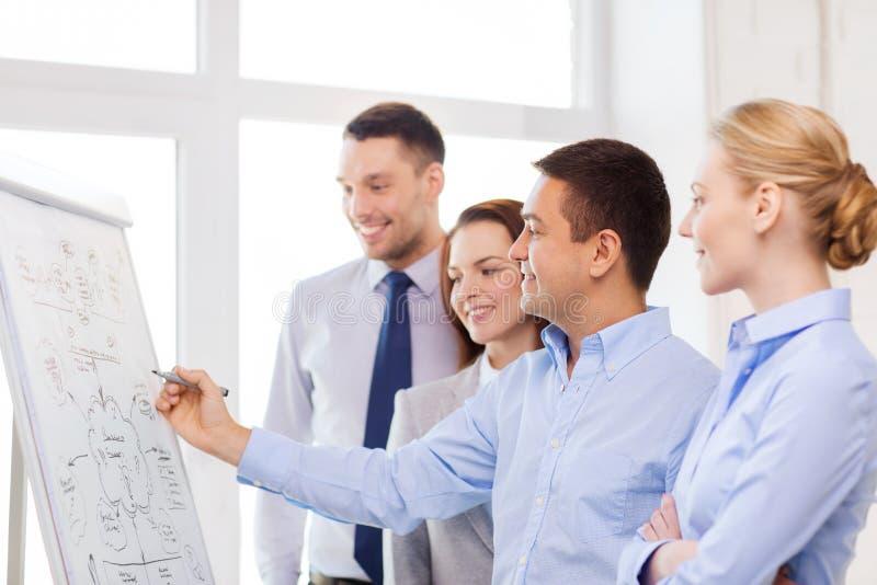 Equipe do negócio que discute algo no escritório imagem de stock