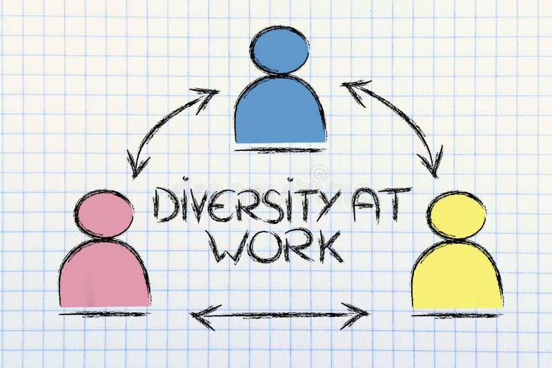 Equipe dos colegas de trabalho, diversidade no trabalho ilustração royalty free