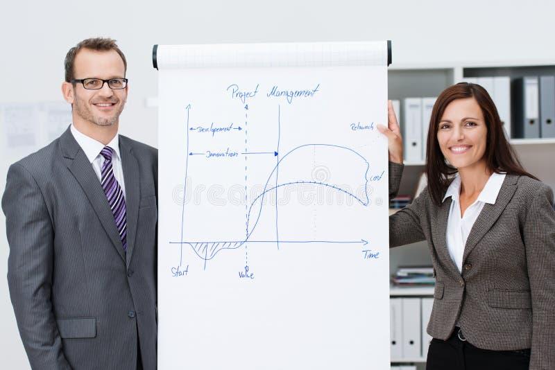Equipe segura do negócio que dá uma apresentação imagens de stock royalty free