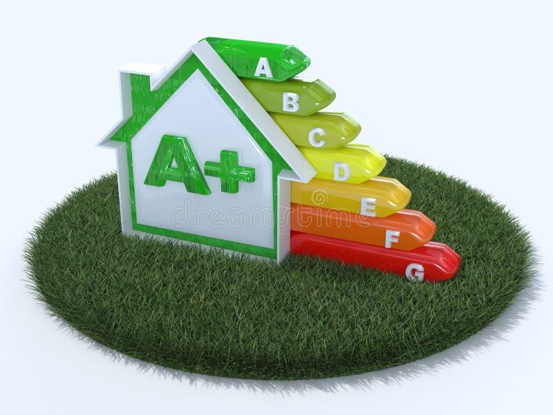 Erba verde di energia A+ fotografie stock libere da diritti