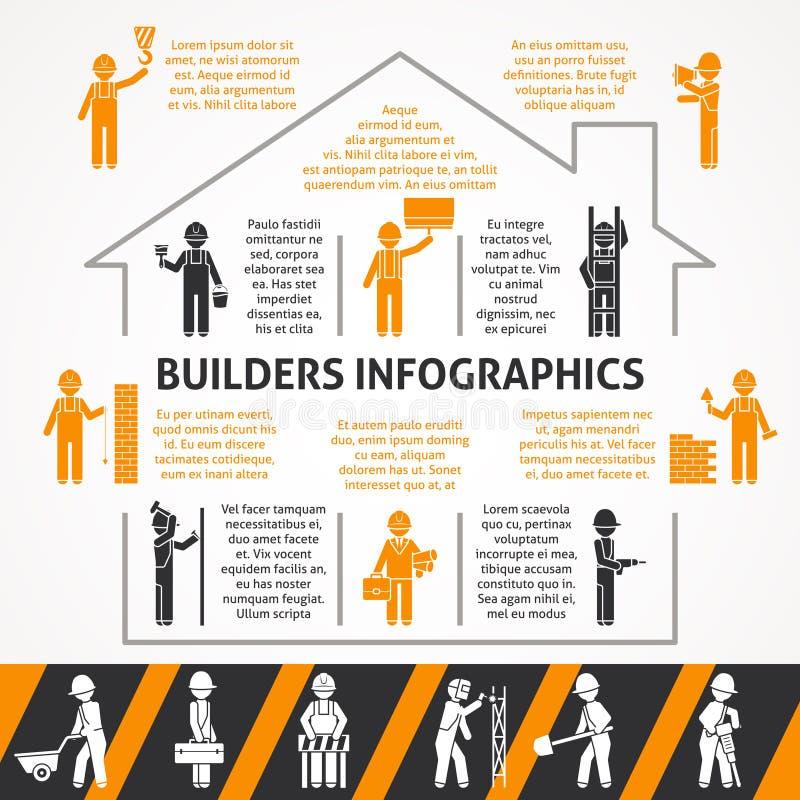 Erbauer-flacher Farbe-Infographic-Satz lizenzfreie abbildung