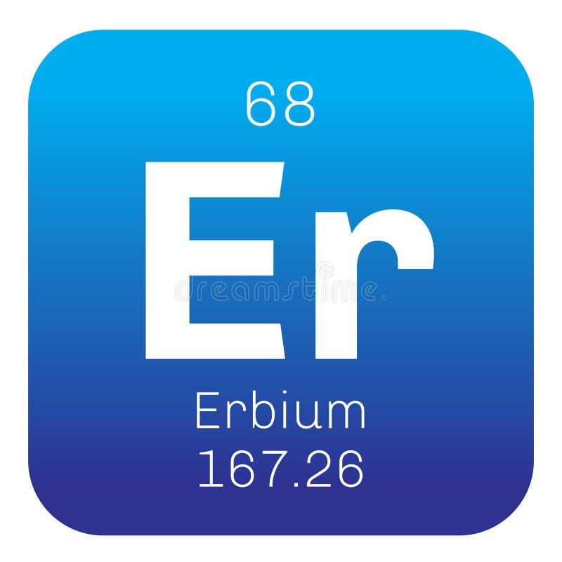 Erbium chemical element vector illustration