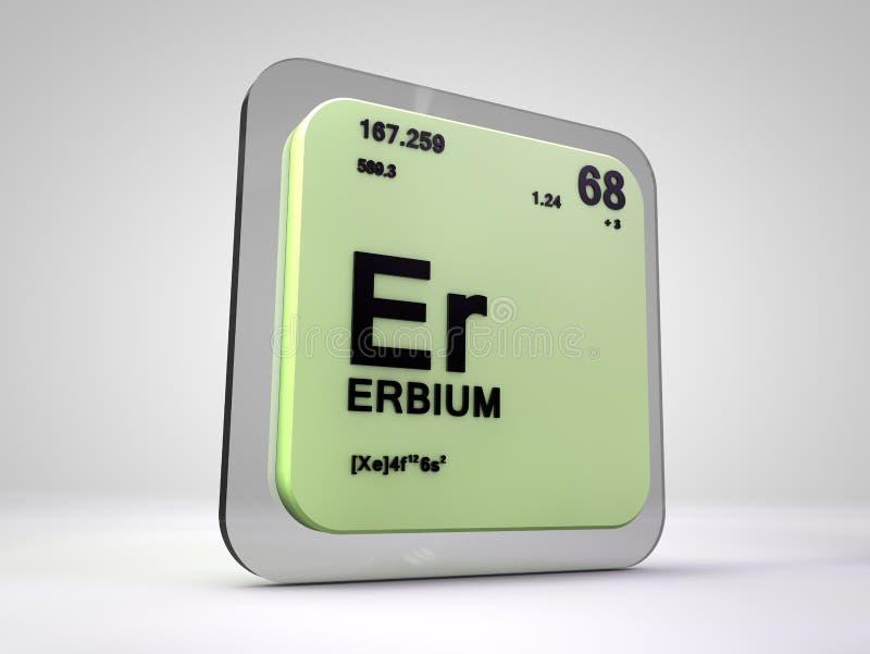 Erbium- Er - chemical element periodic table vector illustration