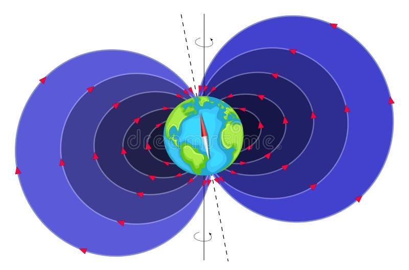 Erde-Magnetfeld lizenzfreie abbildung
