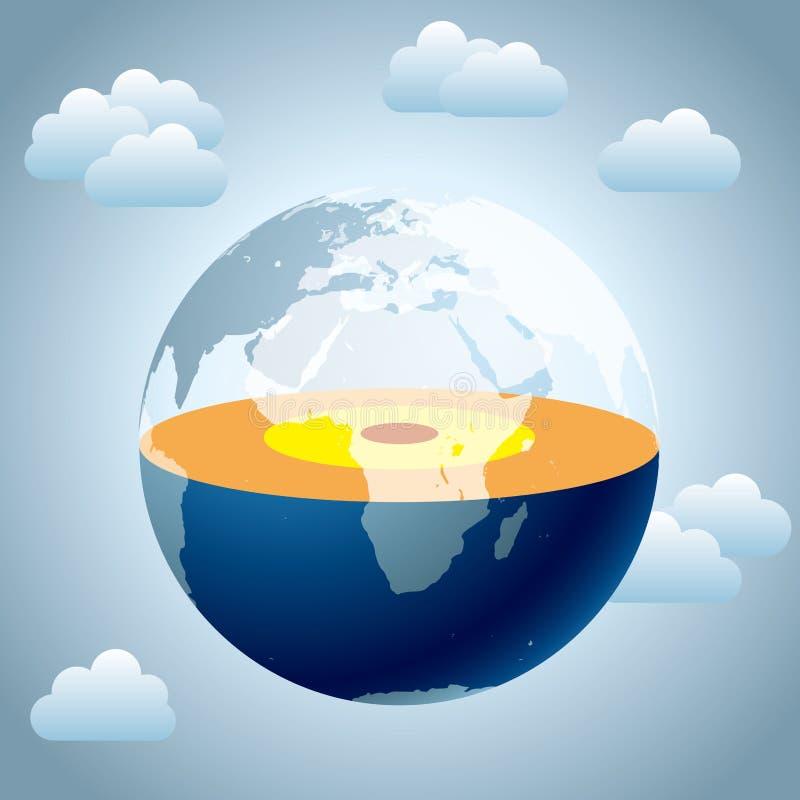 Erde-` s Perspektivendesign, herausgestellter Kern des Querschnitts, Umhang stock abbildung